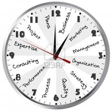 Mengatur Waktu
